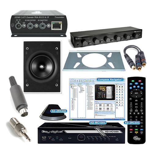 Audio Video Data
