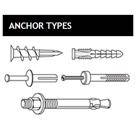 Anchor Types